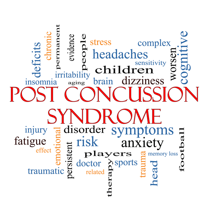 the danger of sports concussions essay After years of players, coaches, and fans witnessing dangerous collisions like this weekly, where players receive head injuries playing the high velocity, bone-crushing sport of football, the nfl.